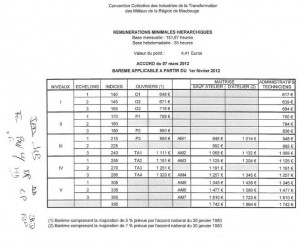 accord-r%C3%A9mun%C3%A9ration-7-mars-2012_4-300x246