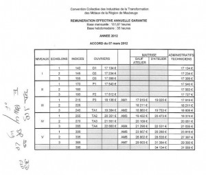 accord-r%C3%A9mun%C3%A9ration-7-mars-2012_5-300x254